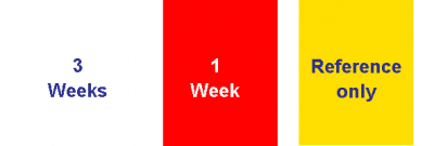 White label 3 week. Red Label 1 week. Yellow label Reference ONLY