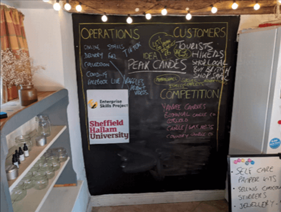 Chalkboard with student's ideas